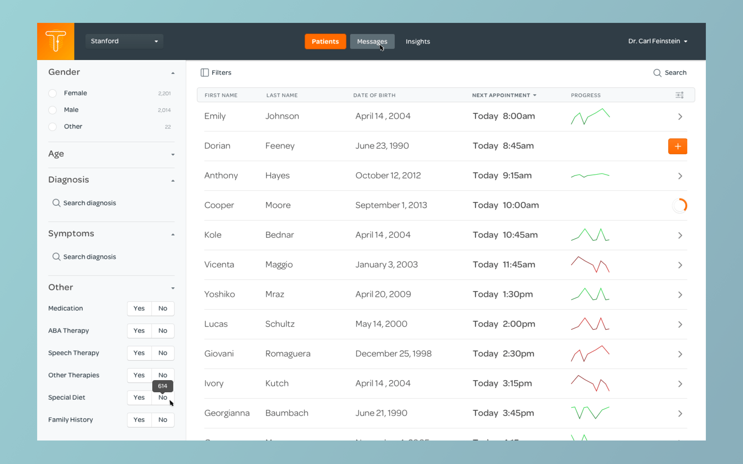 Trayt Physician Dashboard